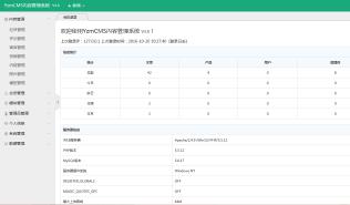 YzmCMS v3.8正式版发布